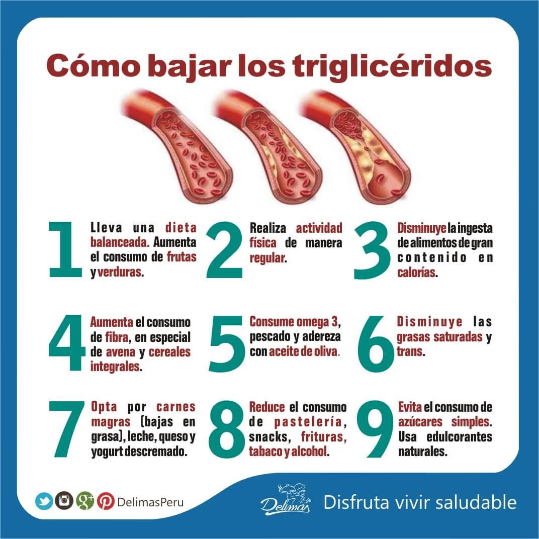 dieta para controlar trigliceridos y colesterol