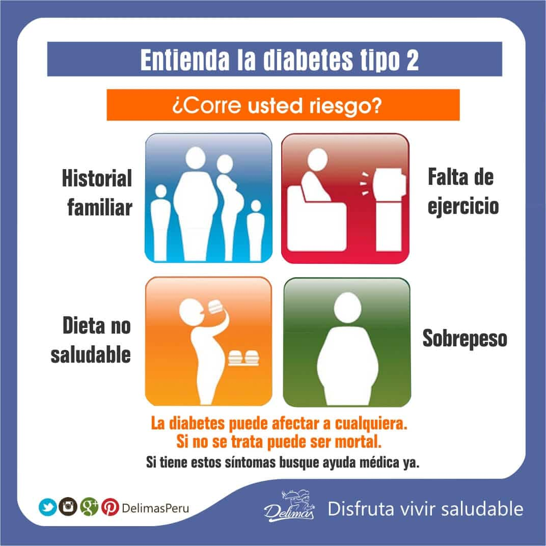 ¿Cuáles son los factores de riesgo de la diabetes