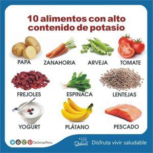 Alimentos Ricos En Potasio Tabla Y Requerimiento Diario Alimentación Saludable Delimás